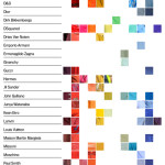 ss2012 color trends.guia