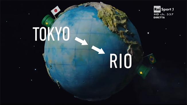 Rio 2016 a Tokyo 2020